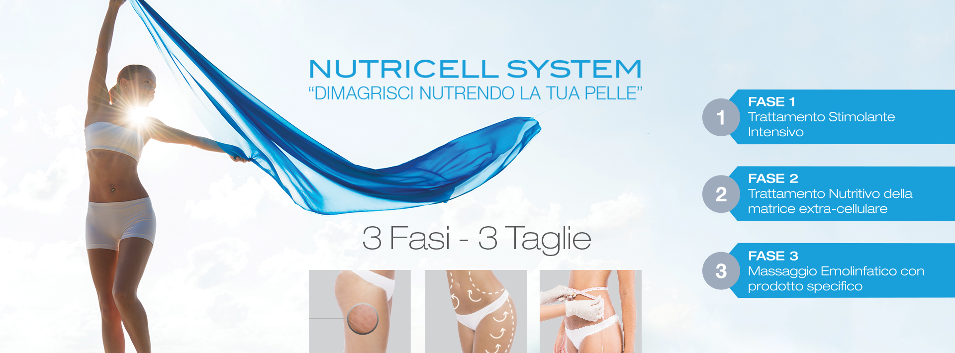 nutricell system